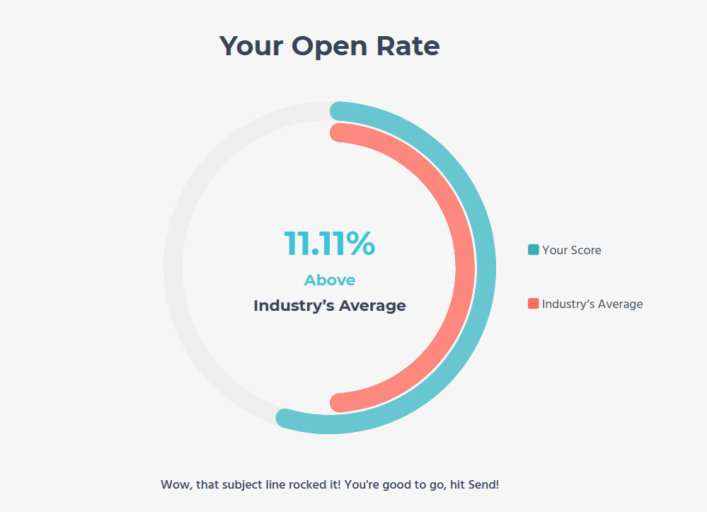 Moosend open rate