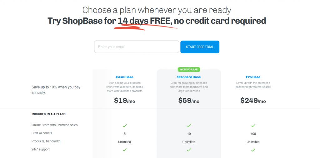 ShopBase pricing plan