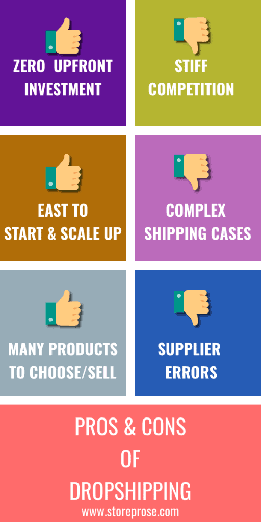 what is dropshipping business